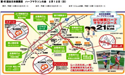 山口ハーフマラソン交通規制2017